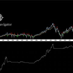 trading navigator methode